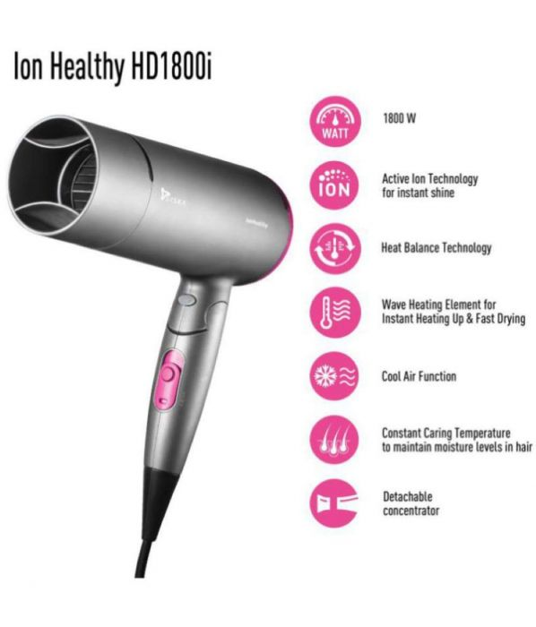 Syska-Ion-Healthy-1800W-Hair-Dryer-with-Active-Ion-Technology-Navin-Electronics-4